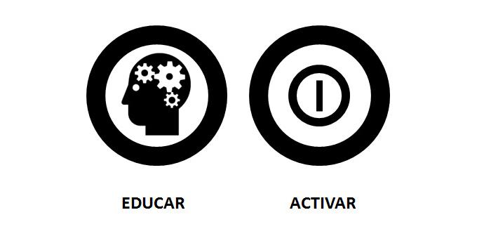 educar-activar-marca